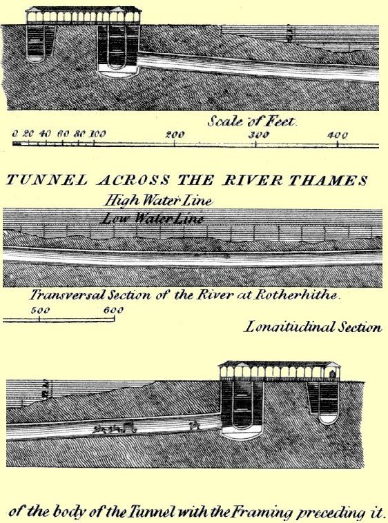 Original plans for the Thames Tunnel